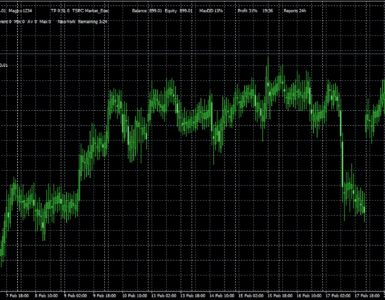 projectreaper basket forex trading