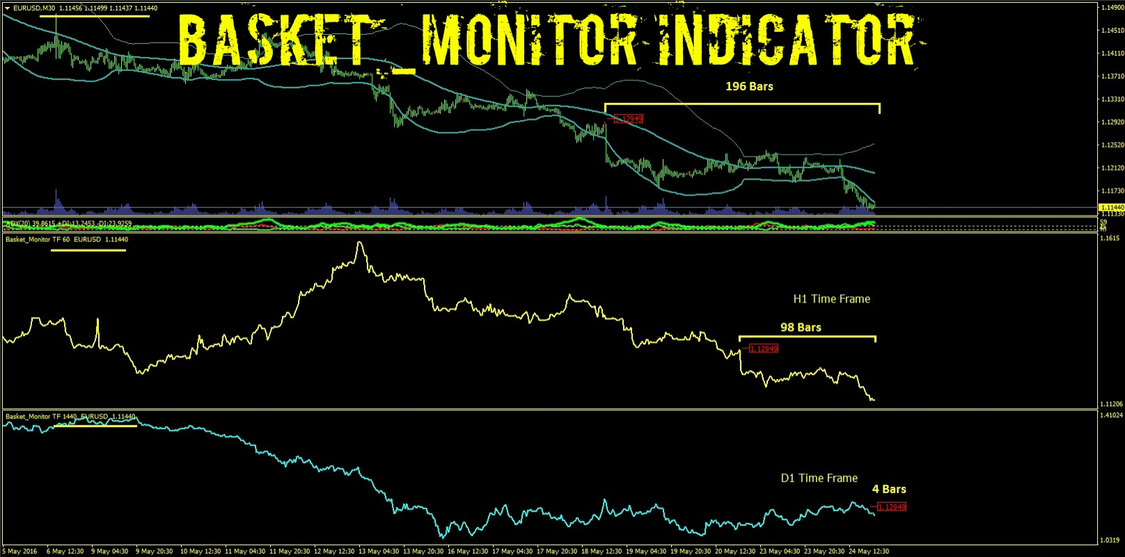 basket_monitor indicator