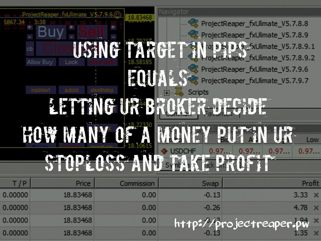 Forex pip target