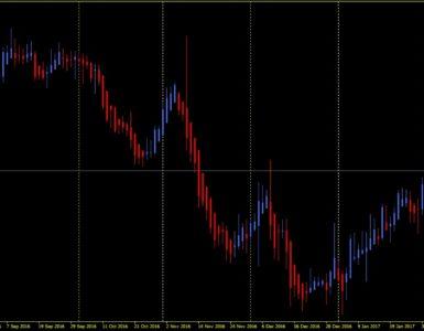 Heiken-ashi-forex-indicator