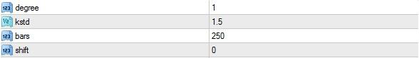 Projectreaper_regression_indicator_settings