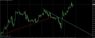 Projectreaper_trend_lines_Alerts_indicator