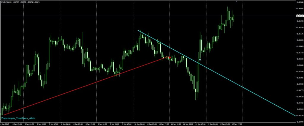 Projectreaper_trend_lines_Alerts_indicator