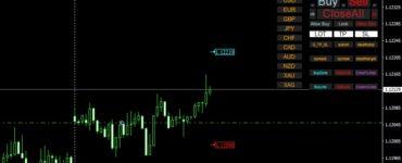 stealth stop loss take profit price labels