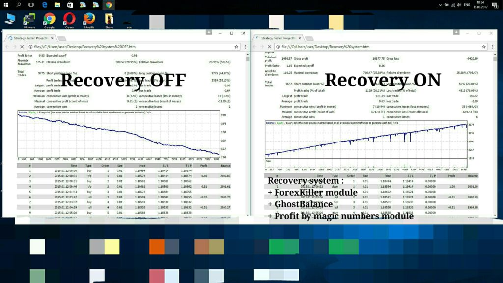 projectreaper forex recovery system comparison_20