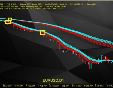 supertrend trading module signals 2