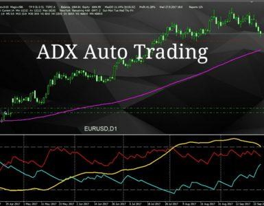 expert advisor adx auto trading