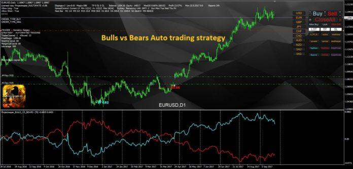 expert advisor bulls vs bears auto trading strategy