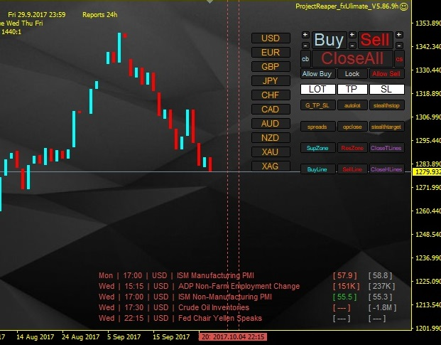 expert advisor news auto trading dashboard