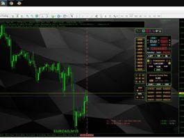 news forex signal trading