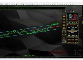 regression channel signal