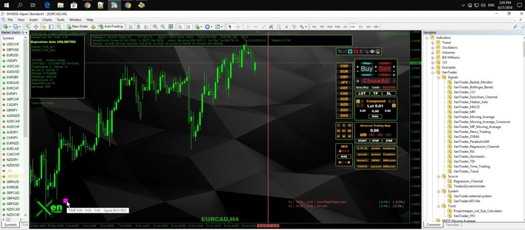 time signal trading