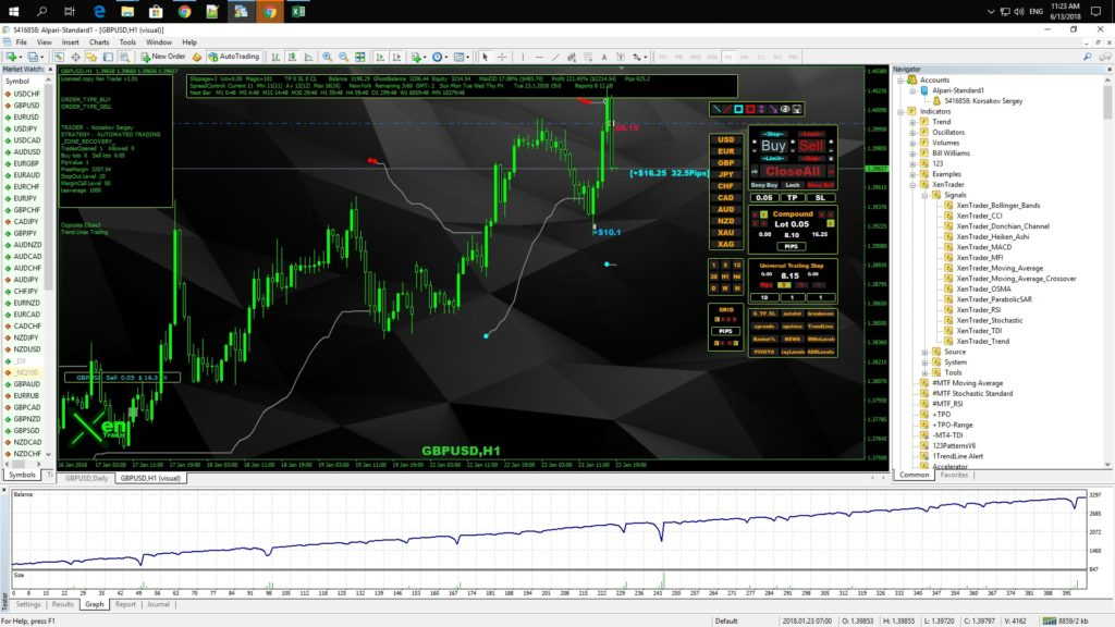 xen trader trend tradimg zone recovery