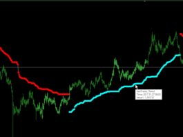 xentrader trend signal