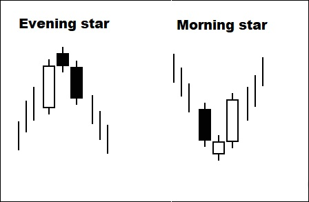 evening morning star patern