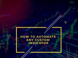 how to automate any custom indicator