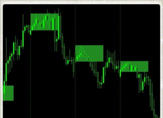 trading sessions box breakouts