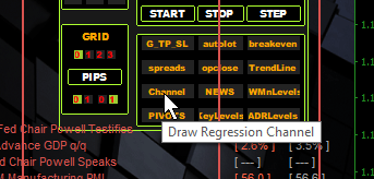 draw regression channel