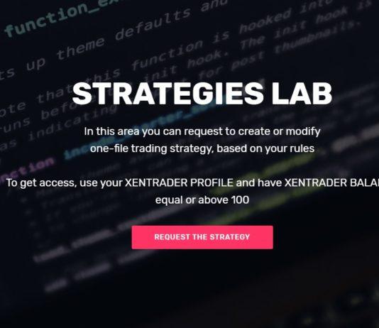 trading srategies lab